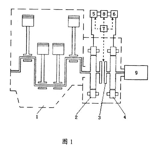 混动技术 本田和比亚迪到底谁抄谁?(上)本田专利更晚?