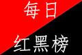 每日红黑榜:红榜   上海汽车 黑榜   北汽威旺