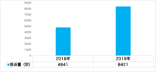 99XXXX开心欧美色大香蕉网:2019年SUV欧美色大香蕉统计分析