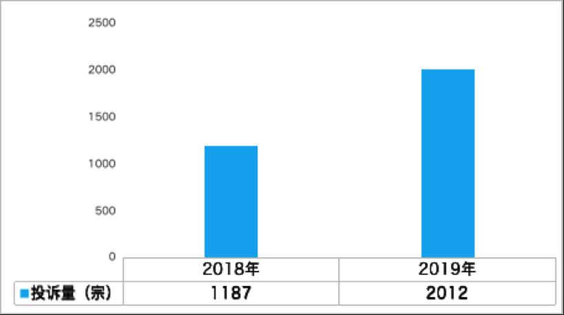 99XXXX开心欧美色大香蕉网:2019年广东省车辆欧美色大香蕉统计分析