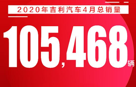 """姜還是老的辣!吉利4月銷量超10萬!眾多新品""""圍剿""""市場,坐穩自主""""一哥"""""""