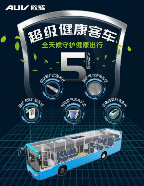 欧辉超级健康客车解决方案
