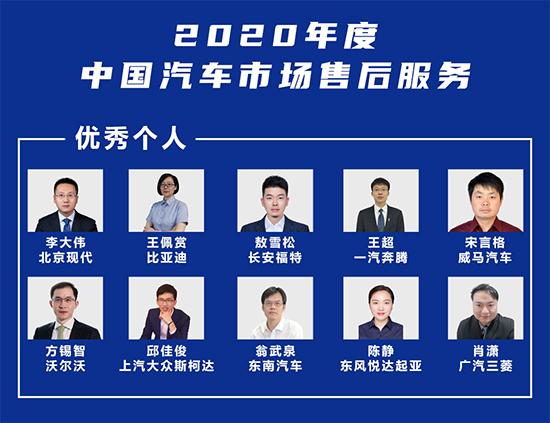 汽車市場售后服務評選結果,東南汽車服務部部長翁武泉等十人獲優秀個人