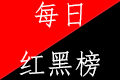 紅榜 |吉利汽車 黑榜 | 廣汽豐田