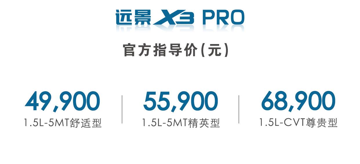 5万级超值精品SUV 售价4.99万-6.89万元  远景X3 PRO焕新上市