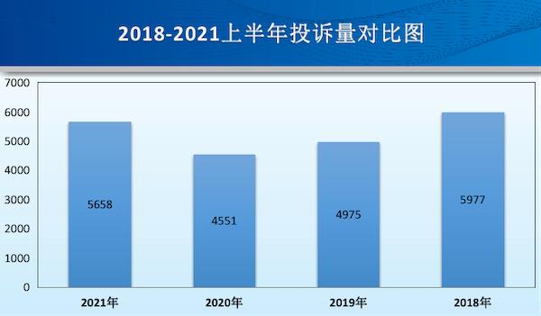 """2021年上半年汽車投訴關鍵字:""""變速箱"""", 日系CVT變速箱遭車主詬???"""