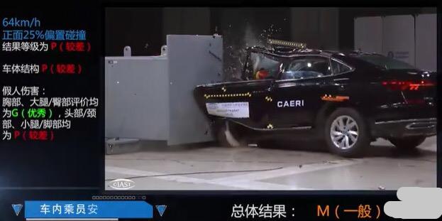 大众-帕萨特 中保研碰撞测试反映车辆安全气囊不合格
